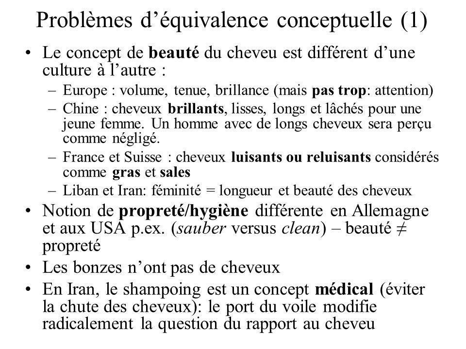 Problèmes déquivalence conceptuelle (2) Santé/Traitement du cheveu (chez le coiffeur au Liban) Shampooing : produit ordinaire vs.