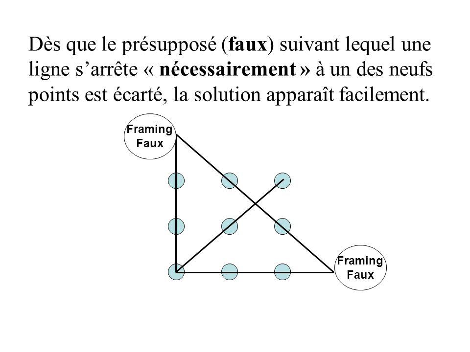 Dès que le présupposé (faux) suivant lequel une ligne sarrête « nécessairement » à un des neufs points est écarté, la solution apparaît facilement. Fr
