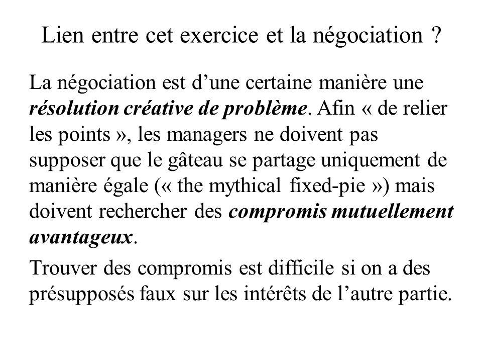 Lien entre cet exercice et la négociation ? La négociation est dune certaine manière une résolution créative de problème. Afin « de relier les points