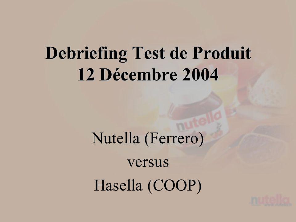 Debriefing Test de Produit 12 Décembre 2004 Nutella (Ferrero) versus Hasella (COOP)