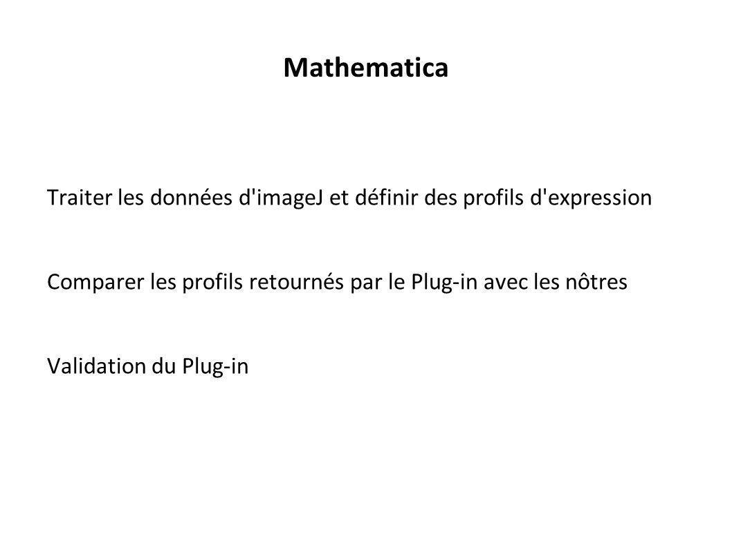 Mathematica Traiter les données d'imageJ et définir des profils d'expression Comparer les profils retournés par le Plug-in avec les nôtres Validation