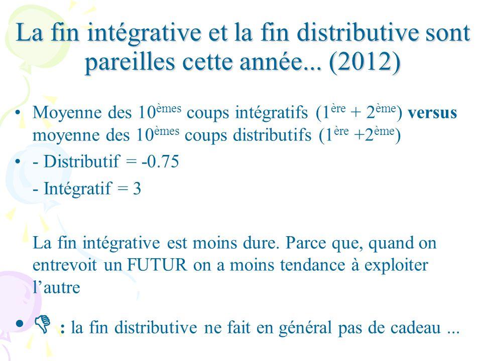 La fin intégrative et la fin distributive sont pareilles cette année...