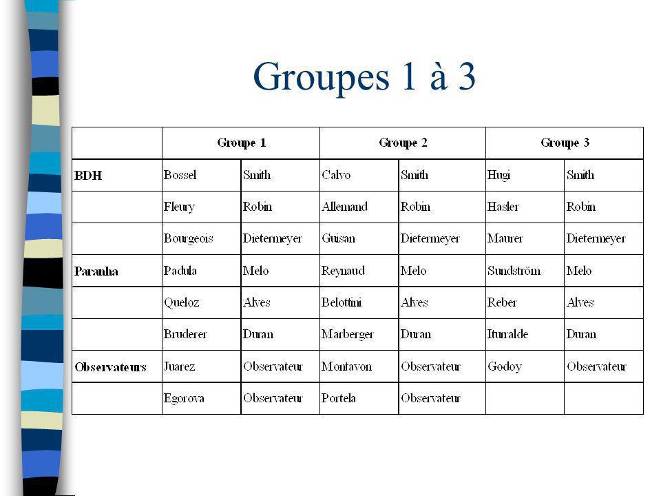 Groupes 1 à 3
