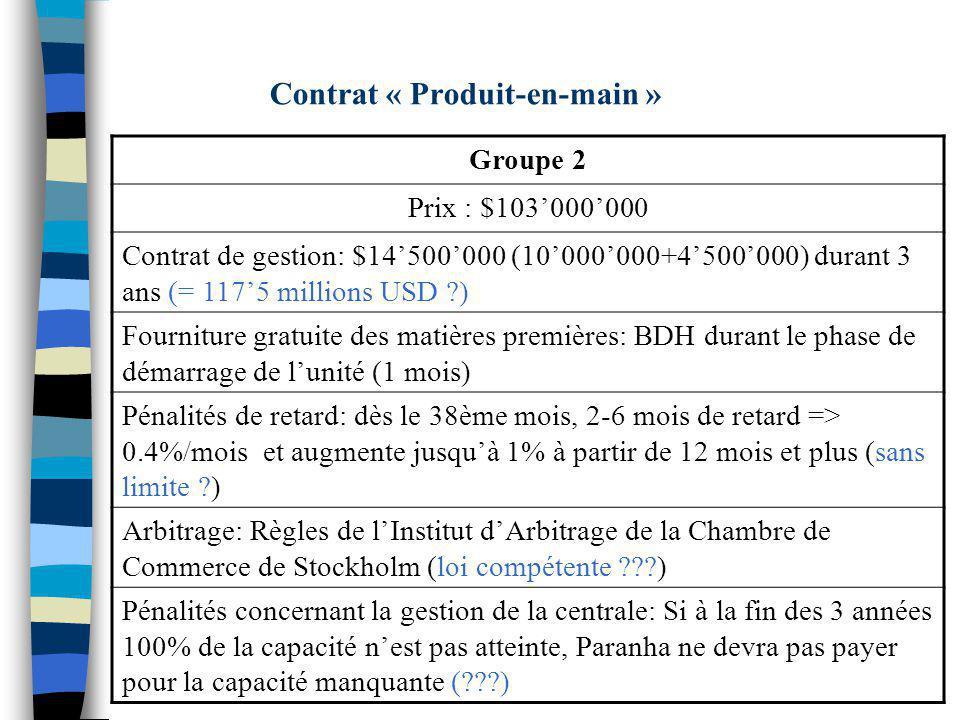 Groupe 2 Prix : $103000000 Contrat de gestion: $14500000 (10000000+4500000) durant 3 ans (= 1175 millions USD ?) Fourniture gratuite des matières premières: BDH durant le phase de démarrage de lunité (1 mois) Pénalités de retard: dès le 38ème mois, 2-6 mois de retard => 0.4%/mois et augmente jusquà 1% à partir de 12 mois et plus (sans limite ?) Arbitrage: Règles de lInstitut dArbitrage de la Chambre de Commerce de Stockholm (loi compétente ???) Pénalités concernant la gestion de la centrale: Si à la fin des 3 années 100% de la capacité nest pas atteinte, Paranha ne devra pas payer pour la capacité manquante (???)