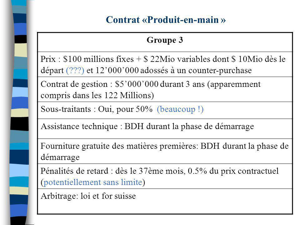 Contrat «Produit-en-main » Groupe 3 Prix : $100 millions fixes + $ 22Mio variables dont $ 10Mio dès le départ (???) et 12000000 adossés à un counter-purchase Contrat de gestion : $5000000 durant 3 ans (apparemment compris dans les 122 Millions) Sous-traitants : Oui, pour 50% (beaucoup !) Assistance technique : BDH durant la phase de démarrage Fourniture gratuite des matières premières: BDH durant la phase de démarrage Pénalités de retard : dès le 37ème mois, 0.5% du prix contractuel (potentiellement sans limite) Arbitrage: loi et for suisse