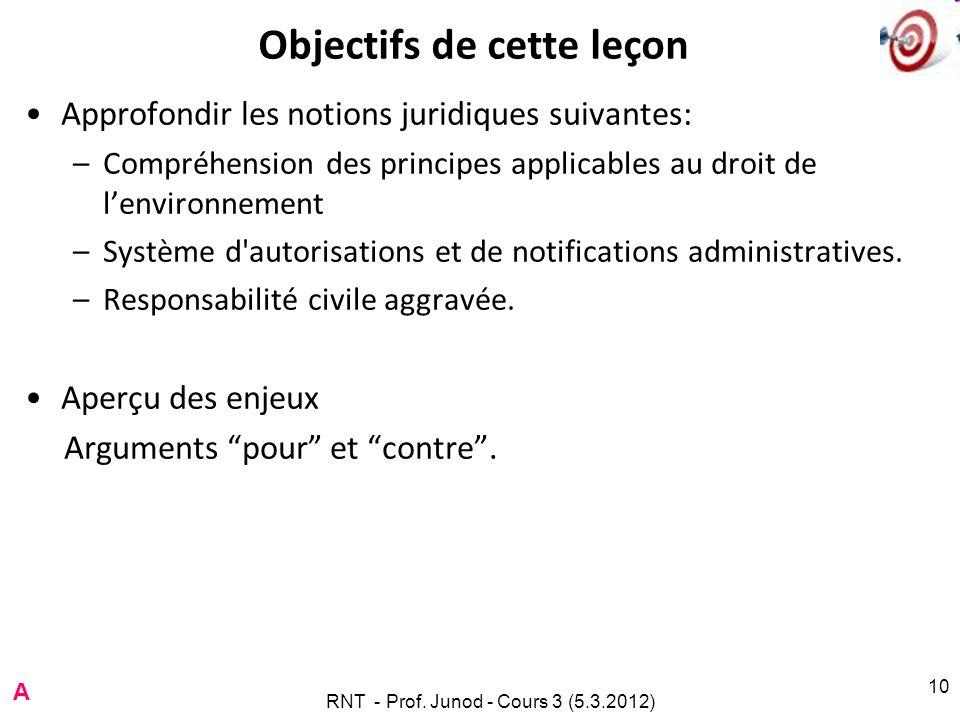 RNT - Prof. Junod - Cours 3 (5.3.2012) 10 Objectifs de cette leçon Approfondir les notions juridiques suivantes: –Compréhension des principes applicab