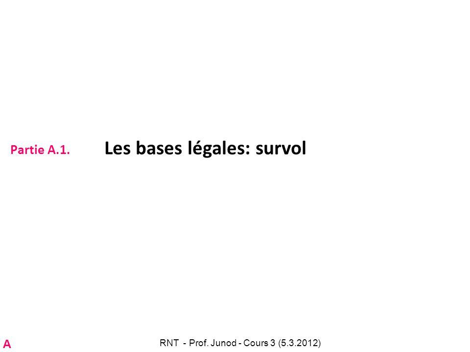 Partie A.1. Les bases légales: survol RNT - Prof. Junod - Cours 3 (5.3.2012) A