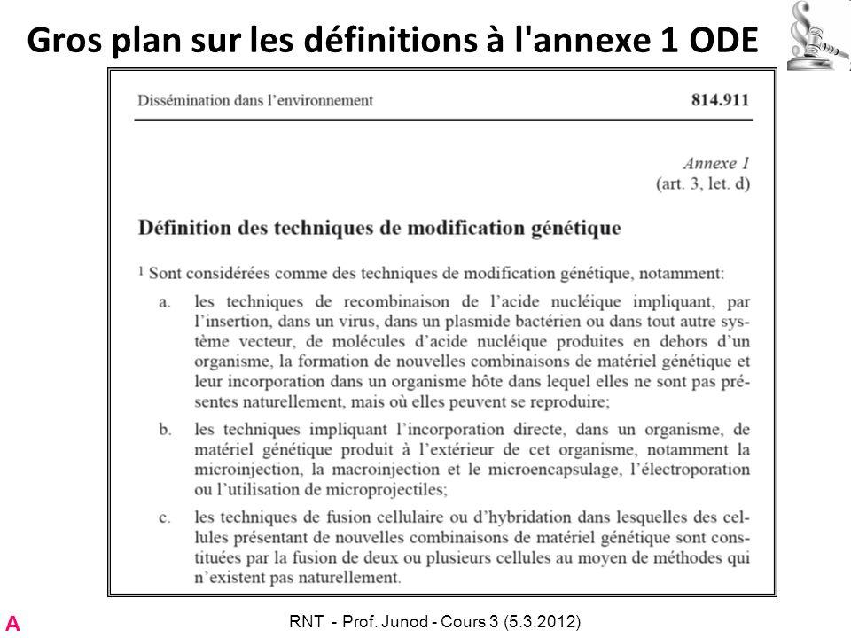 Gros plan sur les définitions à l'annexe 1 ODE A RNT - Prof. Junod - Cours 3 (5.3.2012)