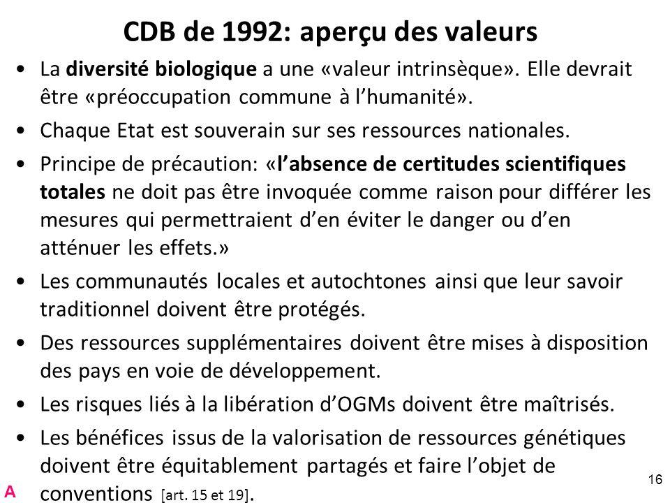 CDB de 1992: aperçu des valeurs La diversité biologique a une «valeur intrinsèque». Elle devrait être «préoccupation commune à lhumanité». Chaque Etat