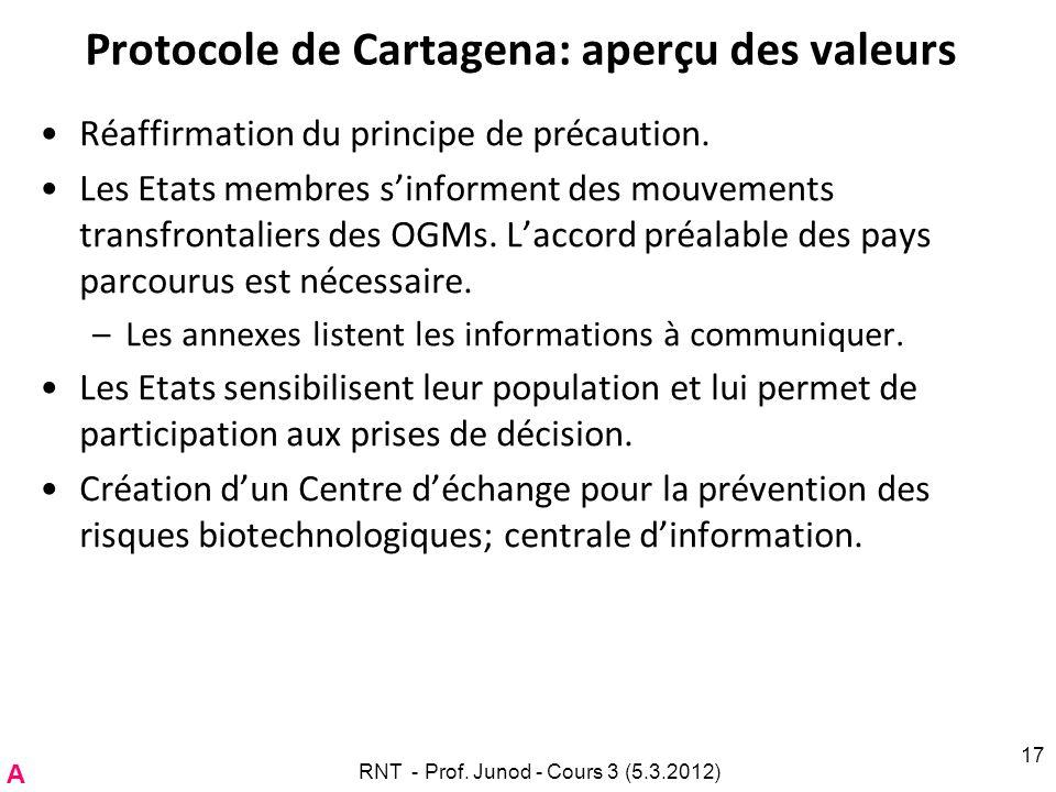Protocole de Cartagena: aperçu des valeurs Réaffirmation du principe de précaution. Les Etats membres sinforment des mouvements transfrontaliers des O