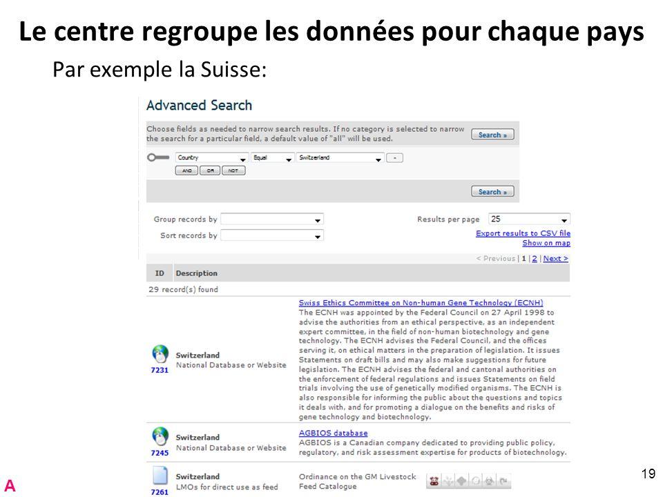 Le centre regroupe les données pour chaque pays Par exemple la Suisse: RNT - Prof. Junod - Cours 3 (7.3.2011) 19 A