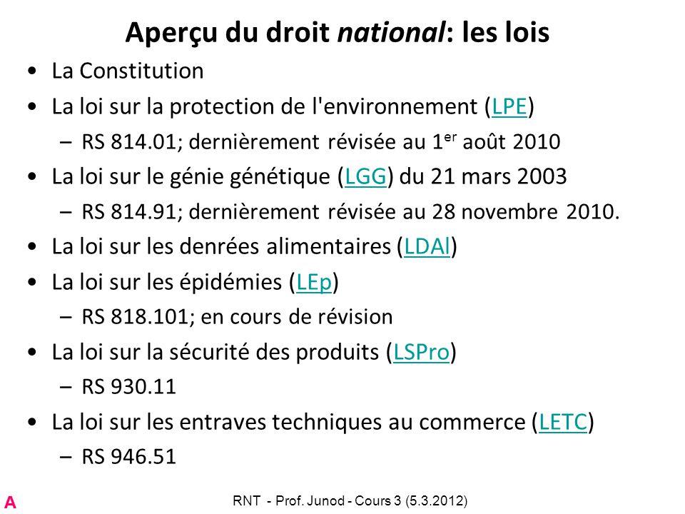 Aperçu du droit national: les lois La Constitution La loi sur la protection de l'environnement (LPE)LPE –RS 814.01; dernièrement révisée au 1 er août