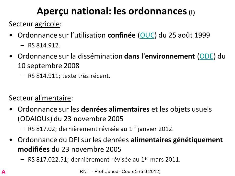 Aperçu national: les ordonnances (I) Secteur agricole: Ordonnance sur lutilisation confinée (OUC) du 25 août 1999OUC –RS 814.912. Ordonnance sur la di