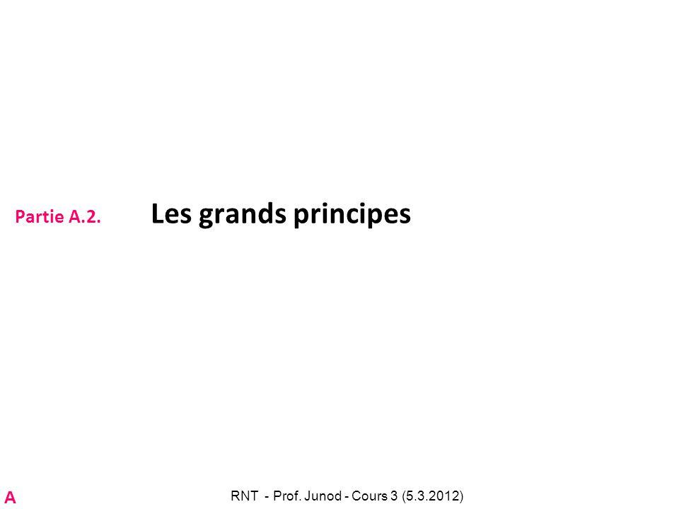 Partie A.2. Les grands principes RNT - Prof. Junod - Cours 3 (5.3.2012) A