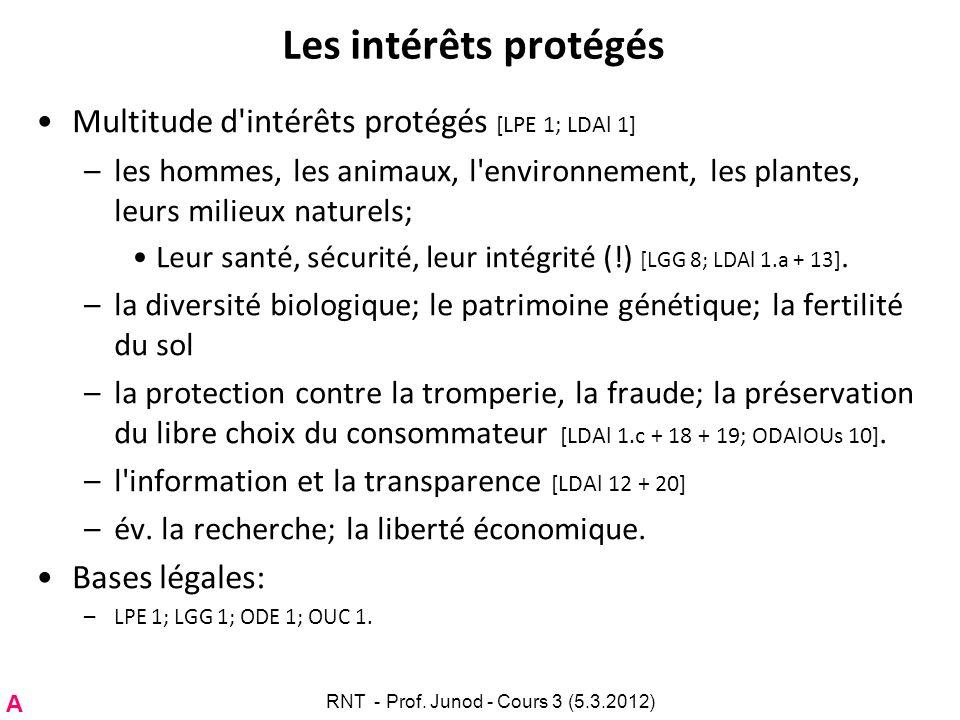 Les intérêts protégés Multitude d'intérêts protégés [LPE 1; LDAl 1] –les hommes, les animaux, l'environnement, les plantes, leurs milieux naturels; Le
