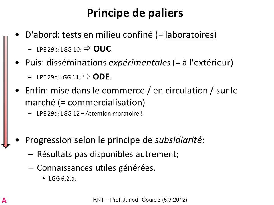 Principe de paliers D'abord: tests en milieu confiné (= laboratoires) –LPE 29b; LGG 10; OUC. Puis: disséminations expérimentales (= à l'extérieur) –LP