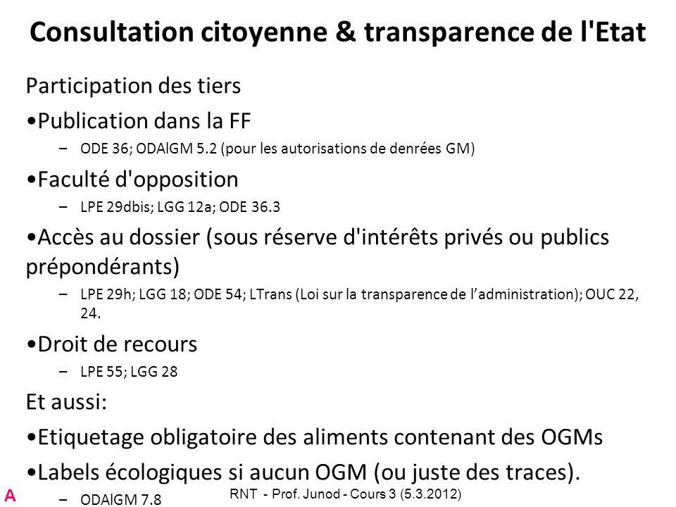 Consultation citoyenne & transparence de l'Etat Participation des tiers Publication dans la FF –ODE 36; ODAlGM 5.2 (pour les autorisations de denrées