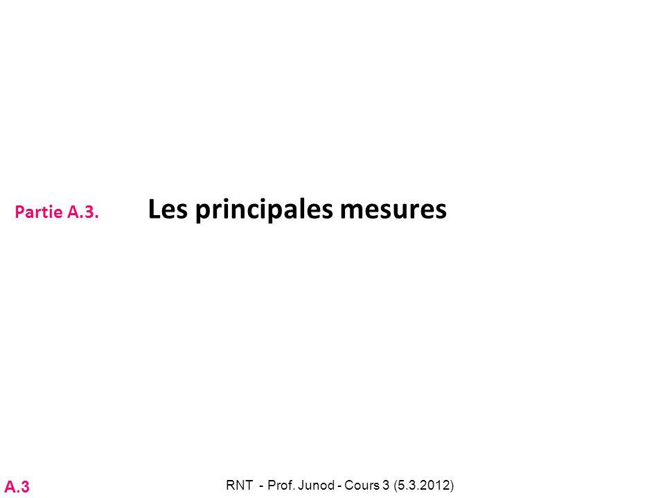 Partie A.3. Les principales mesures RNT - Prof. Junod - Cours 3 (5.3.2012) A.3