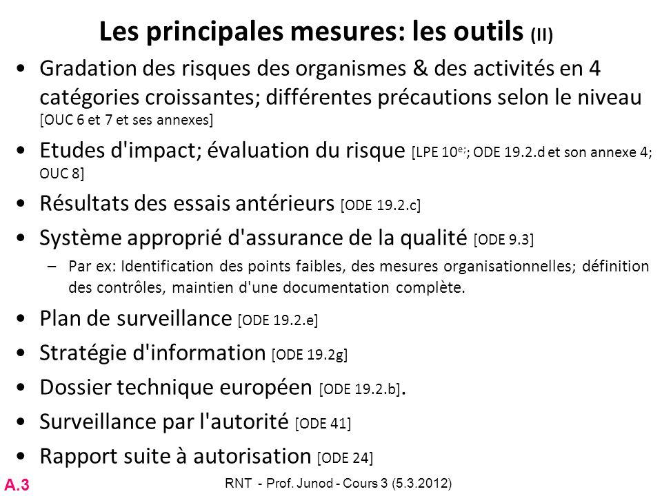 Les principales mesures: les outils (II) Gradation des risques des organismes & des activités en 4 catégories croissantes; différentes précautions sel