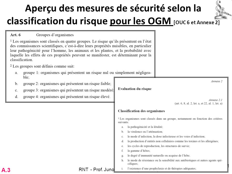 Aperçu des mesures de sécurité selon la classification du risque pour les OGM [OUC 6 et Annexe 2] RNT - Prof. Junod - Cours 3 (5.3.2012) 51 A.3