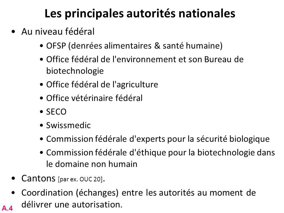 Les principales autorités nationales Au niveau fédéral OFSP (denrées alimentaires & santé humaine) Office fédéral de l'environnement et son Bureau de