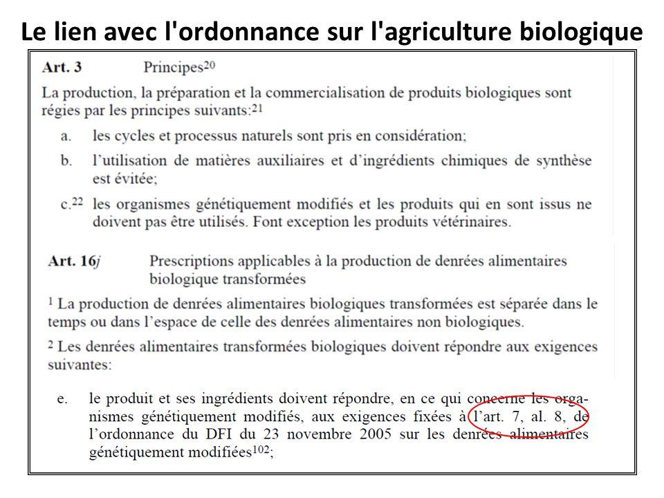 Le lien avec l'ordonnance sur l'agriculture biologique