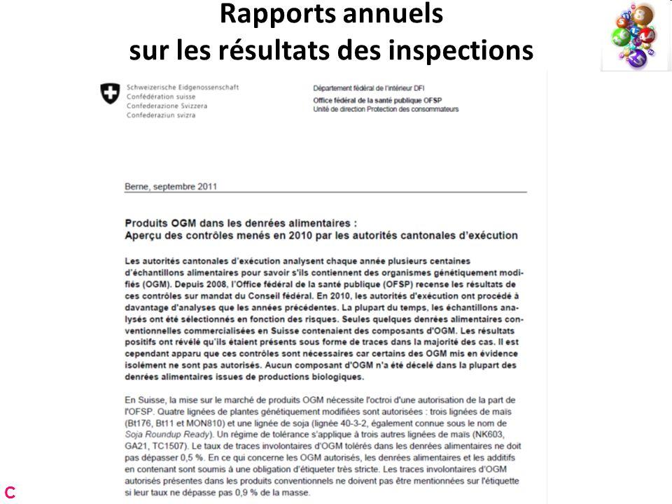Rapports annuels sur les résultats des inspections C