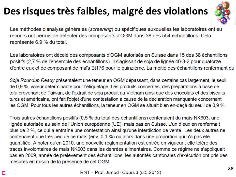 Des risques très faibles, malgré des violations RNT - Prof. Junod - Cours 3 (5.3.2012) 86 C