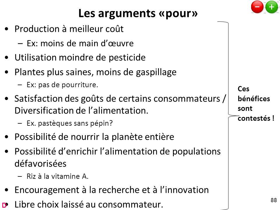 Les arguments «pour» Production à meilleur coût –Ex: moins de main dœuvre Utilisation moindre de pesticide Plantes plus saines, moins de gaspillage –E