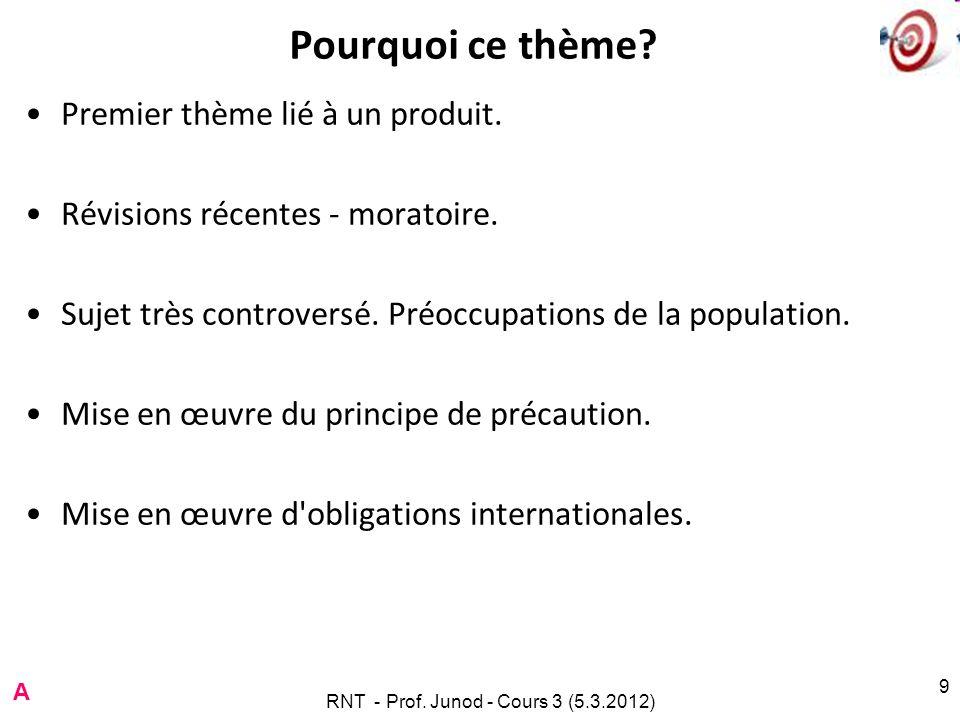 RNT - Prof. Junod - Cours 3 (5.3.2012) 9 Pourquoi ce thème? Premier thème lié à un produit. Révisions récentes - moratoire. Sujet très controversé. Pr