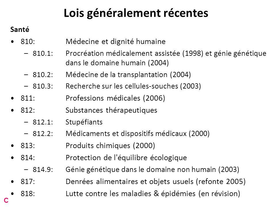 Lois généralement récentes Santé 810: Médecine et dignité humaine –810.1: Procréation médicalement assistée (1998) et génie génétique dans le domaine humain (2004) –810.2: Médecine de la transplantation (2004) –810.3: Recherche sur les cellules-souches (2003) 811: Professions médicales (2006) 812: Substances thérapeutiques –812.1: Stupéfiants –812.2: Médicaments et dispositifs médicaux (2000) 813: Produits chimiques (2000) 814: Protection de l équilibre écologique –814.9: Génie génétique dans le domaine non humain (2003) 817: Denrées alimentaires et objets usuels (refonte 2005) 818: Lutte contre les maladies & épidémies (en révision) C