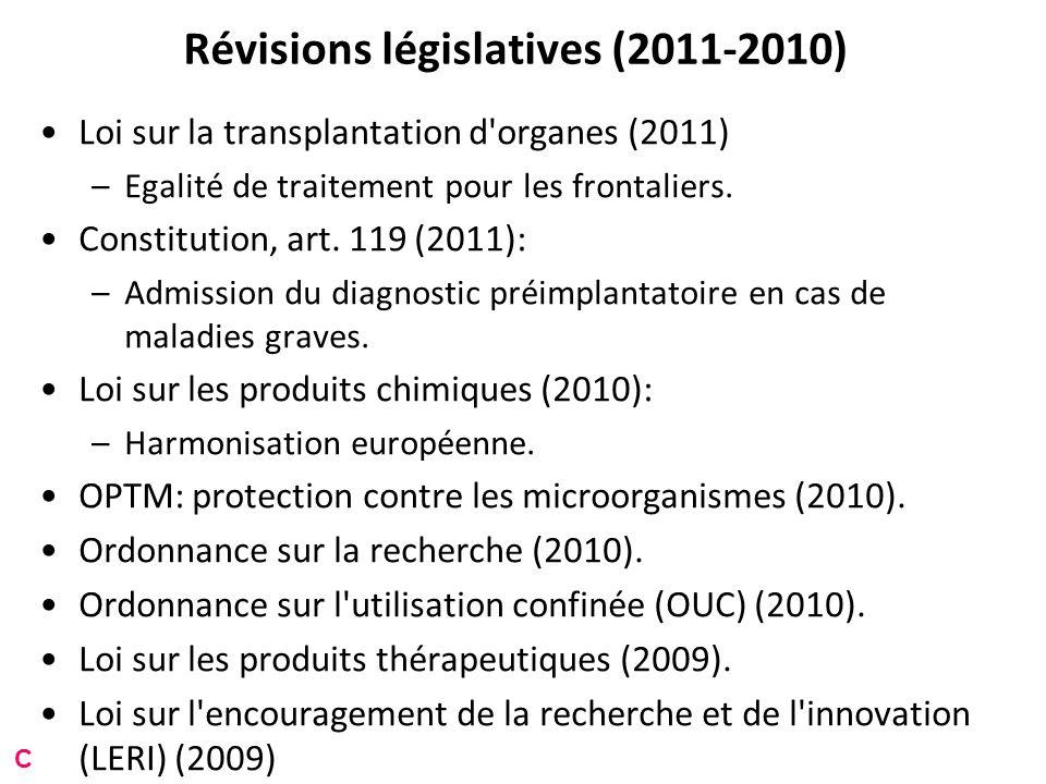 Révisions législatives (2011-2010) Loi sur la transplantation d organes (2011) –Egalité de traitement pour les frontaliers.