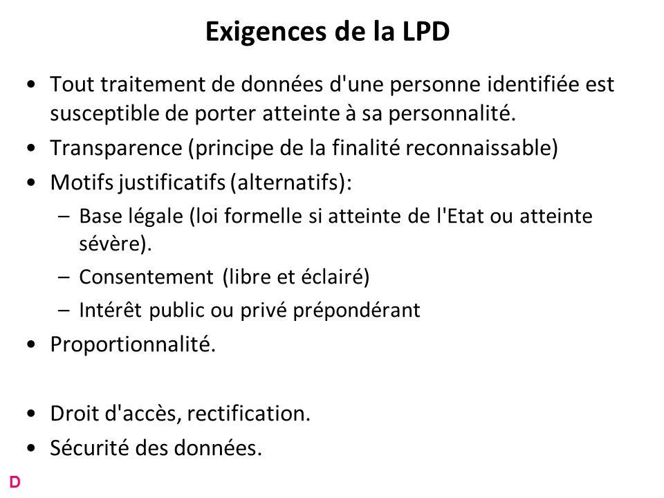 Exigences de la LPD Tout traitement de données d une personne identifiée est susceptible de porter atteinte à sa personnalité.