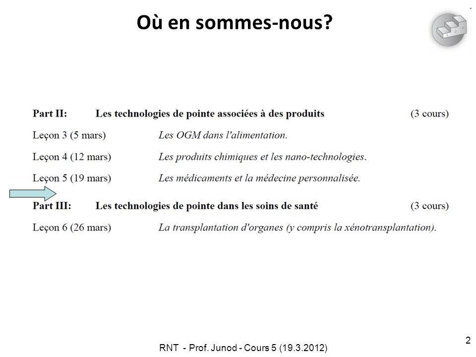 Définitions & champ d application (I) A