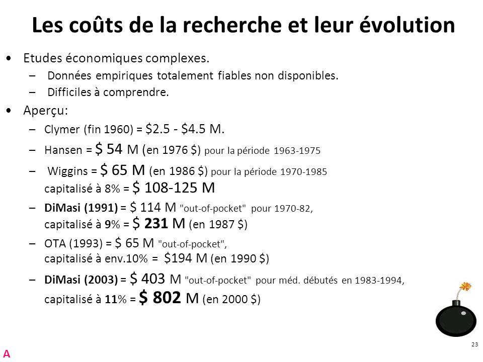23 Les coûts de la recherche et leur évolution Etudes économiques complexes. – Données empiriques totalement fiables non disponibles. – Difficiles à c