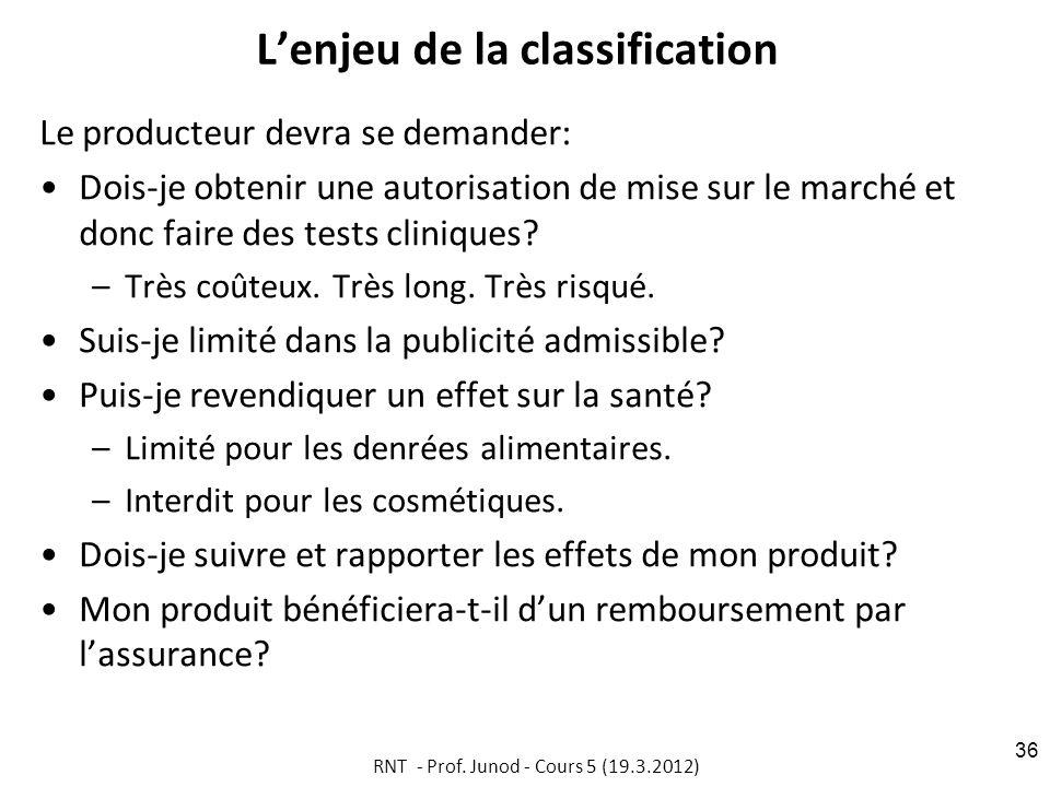Lenjeu de la classification Le producteur devra se demander: Dois-je obtenir une autorisation de mise sur le marché et donc faire des tests cliniques?