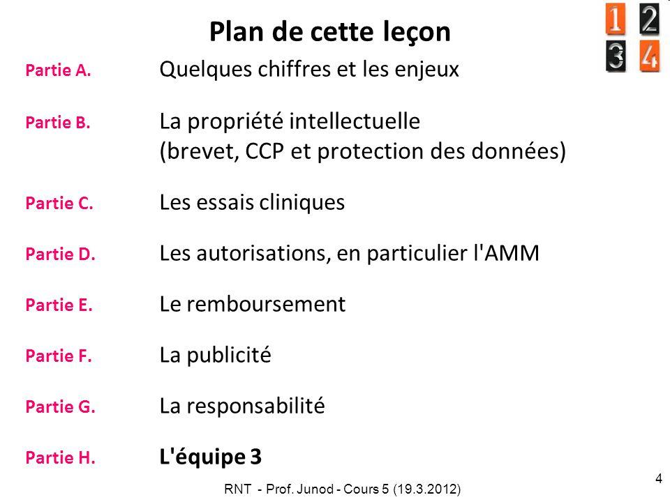 RNT - Prof. Junod - Cours 5 (19.3.2012) 4 Plan de cette leçon Partie A. Quelques chiffres et les enjeux Partie B. La propriété intellectuelle (brevet,