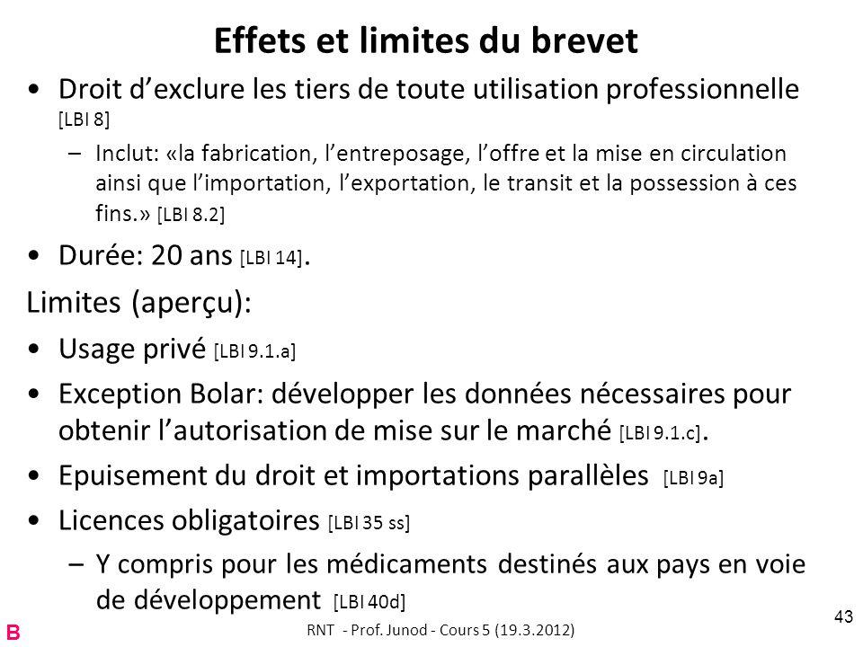 Effets et limites du brevet Droit dexclure les tiers de toute utilisation professionnelle [LBI 8] –Inclut: «la fabrication, lentreposage, loffre et la