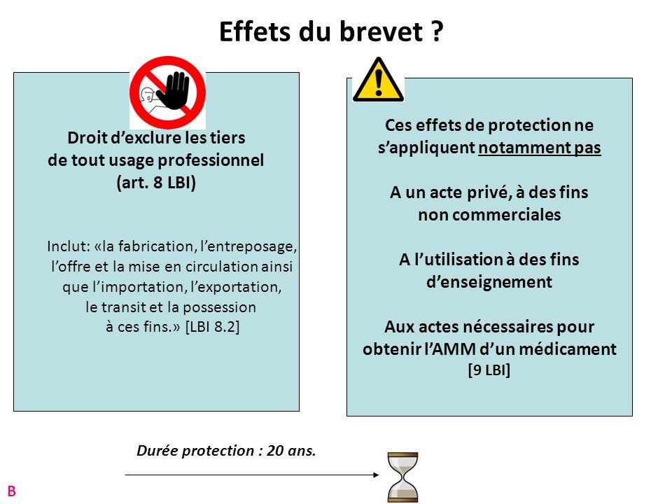 Effets du brevet ? Durée protection : 20 ans. B Droit dexclure les tiers de tout usage professionnel (art. 8 LBI) Inclut: «la fabrication, lentreposag