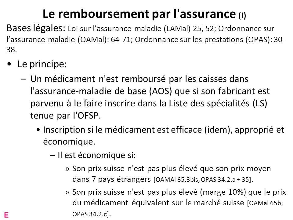 Le remboursement par l'assurance (I) Bases légales: Loi sur lassurance-maladie (LAMal) 25, 52; Ordonnance sur lassurance-maladie (OAMal): 64-71; Ordon