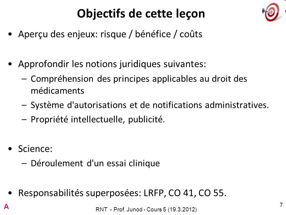 RNT - Prof. Junod - Cours 5 (19.3.2012) 7 Objectifs de cette leçon Aperçu des enjeux: risque / bénéfice / coûts Approfondir les notions juridiques sui