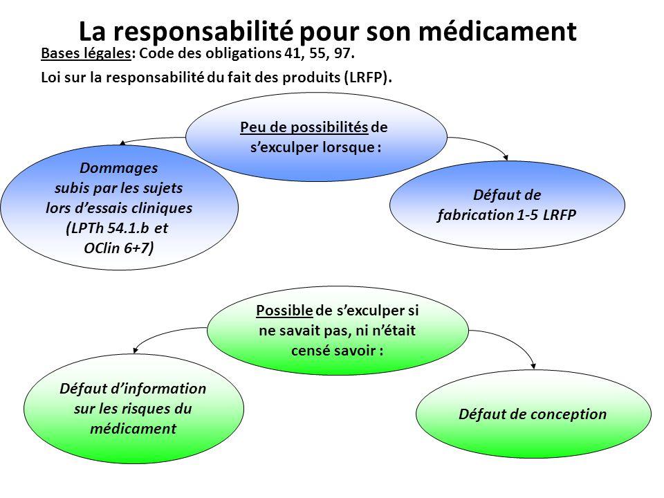 La responsabilité pour son médicament Bases légales: Code des obligations 41, 55, 97. Loi sur la responsabilité du fait des produits (LRFP). Peu de po