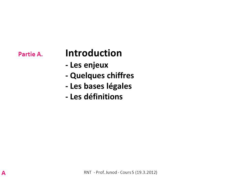 Partie A. Introduction - Les enjeux - Quelques chiffres - Les bases légales - Les définitions RNT - Prof. Junod - Cours 5 (19.3.2012) A