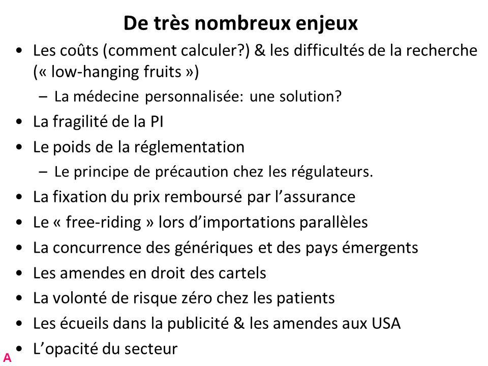 De très nombreux enjeux Les coûts (comment calculer?) & les difficultés de la recherche (« low-hanging fruits ») –La médecine personnalisée: une solut