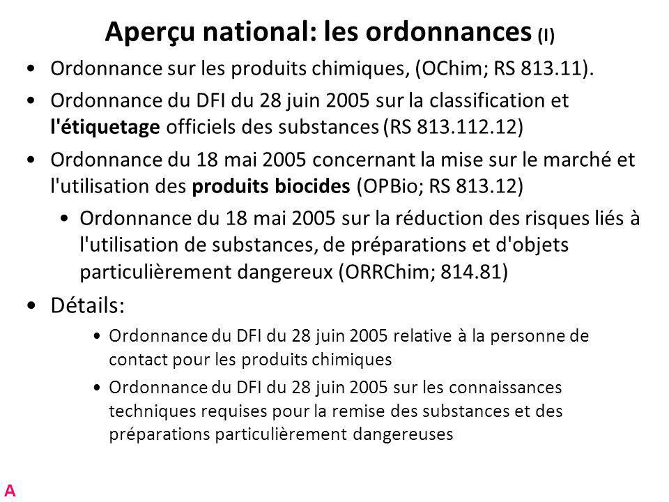 Aperçu national: les ordonnances (I) Ordonnance sur les produits chimiques, (OChim; RS 813.11).