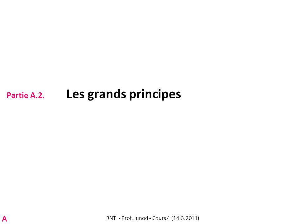 Partie A.2. Les grands principes RNT - Prof. Junod - Cours 4 (14.3.2011) A