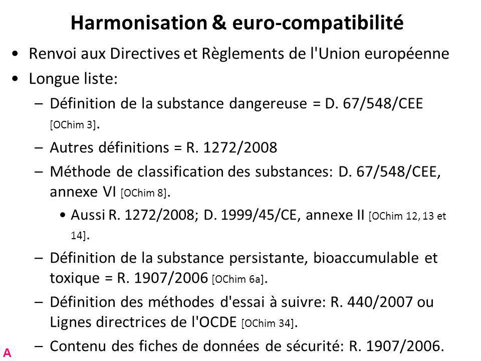 Harmonisation & euro-compatibilité Renvoi aux Directives et Règlements de l Union européenne Longue liste: –Définition de la substance dangereuse = D.