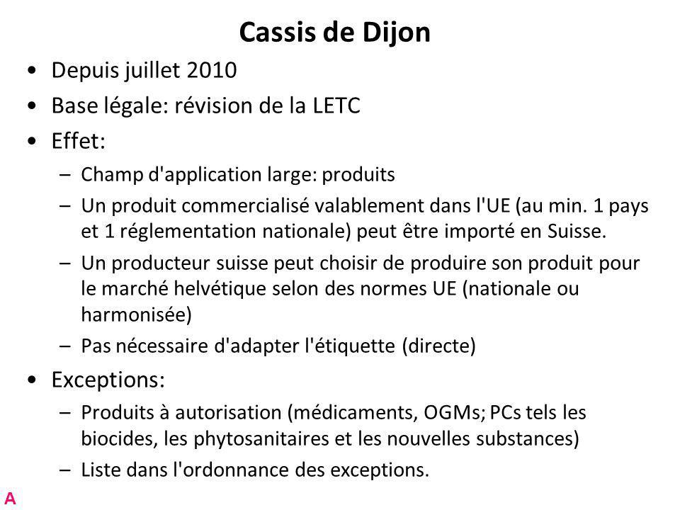 Cassis de Dijon Depuis juillet 2010 Base légale: révision de la LETC Effet: –Champ d application large: produits –Un produit commercialisé valablement dans l UE (au min.