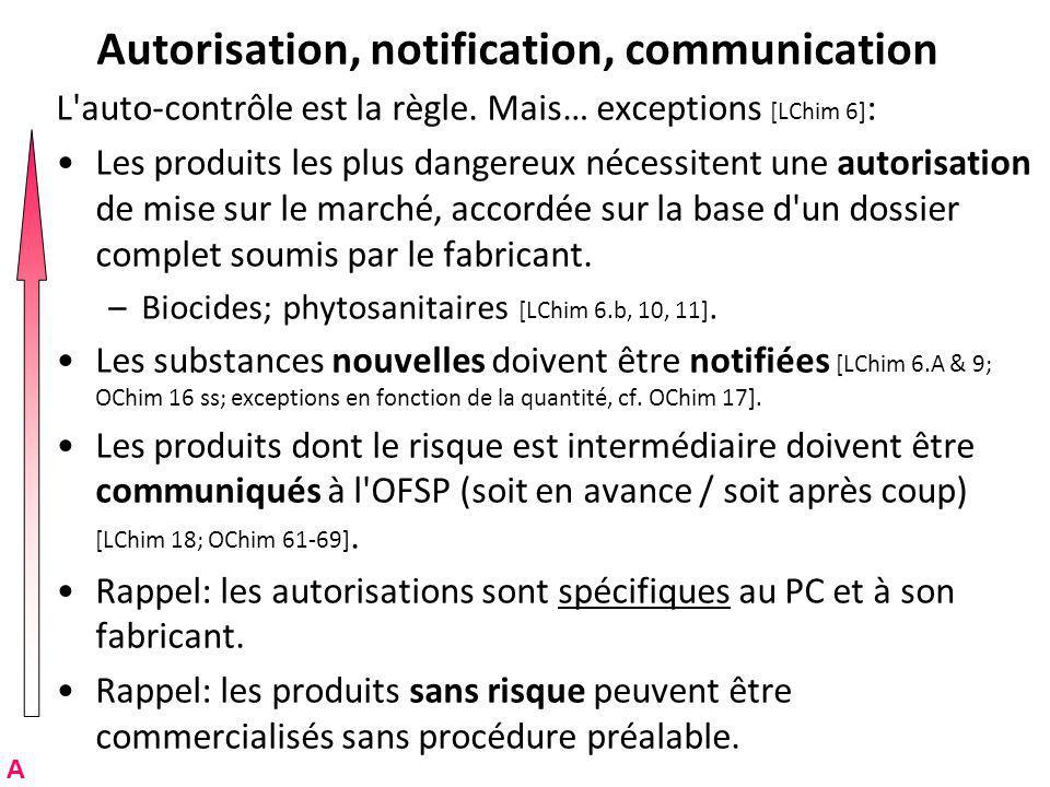 Autorisation, notification, communication L auto-contrôle est la règle.