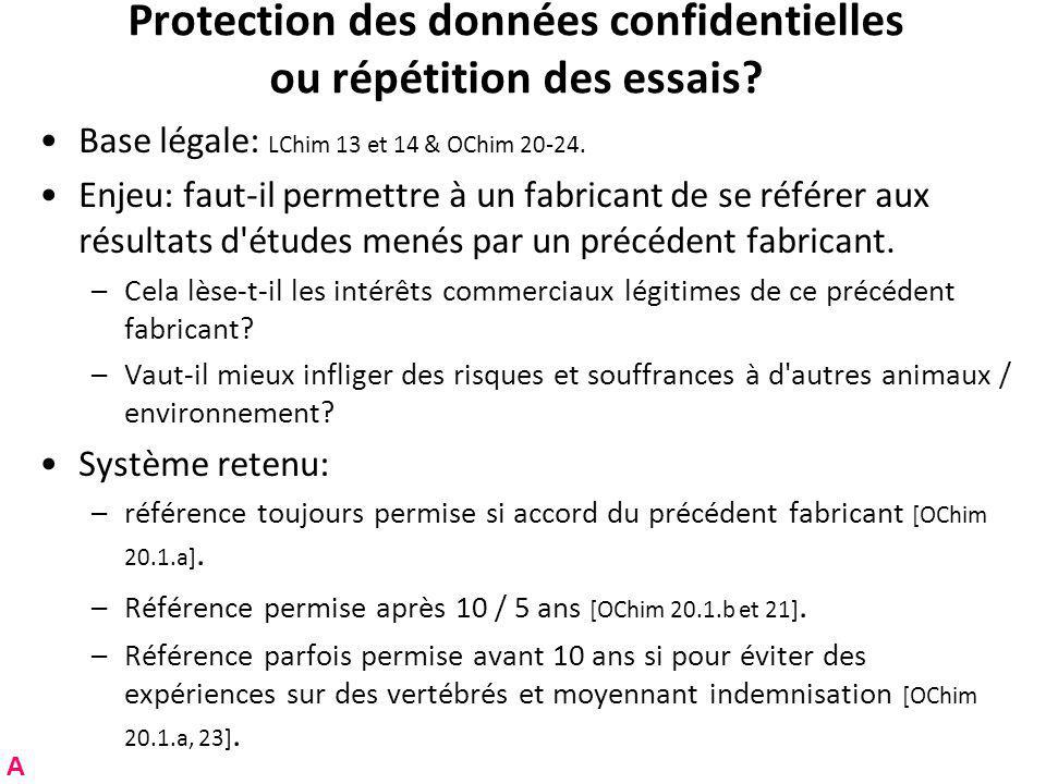 Protection des données confidentielles ou répétition des essais.